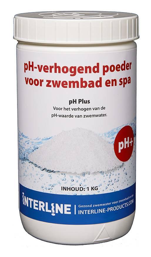 Interline PH-Plus